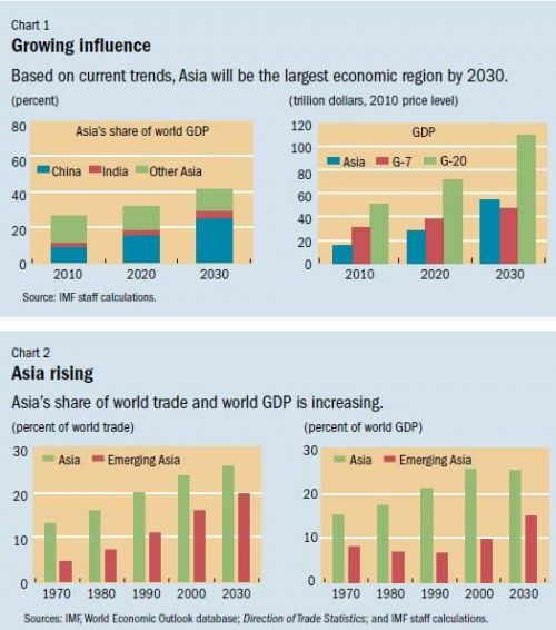 How Asia Works Joe Studwell economic policy development china south korea taiwan japan philippines indonesia thailand malaysia singapore hong kong agriculture manufacturing finance economic warfare martin pasquier 3