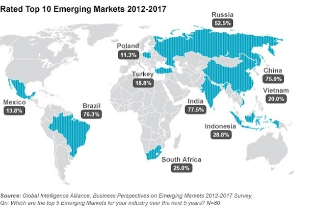 top10_EmergingMarkets_manufacturing-industrial_article innovation is everywhere startup book sarah lacy brilliant crazy cocky amazon