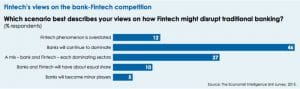 Fintech banks disruption