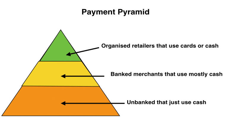 Mayank sharma payment pyramid financial inclusion