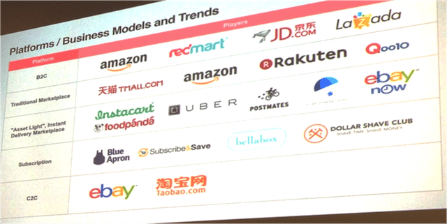 innovation is everywhere echelon singapore 2014 e-commerce trends future convergence amazon apple uber facebook beats martin pasquier 3
