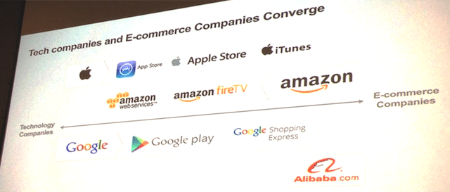 innovation is everywhere ecommerce future trends tech and ecommerce companies converge amazon google alibaba apple online shopping martin pasquier echelon singapore 2014