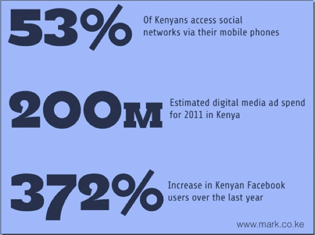 innovation is everywhere emerging markets startup kenya business startups mobile connectivity martin pasquier mobile kenya connectivity kenya startups kenyan startups mobile market