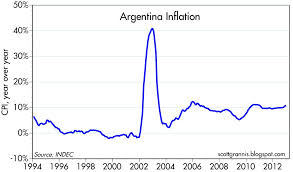 Innovation-is-everywher-louis-leclerc-bitcoin-argentina-buenos-aires-satoshitango-hyperinflation