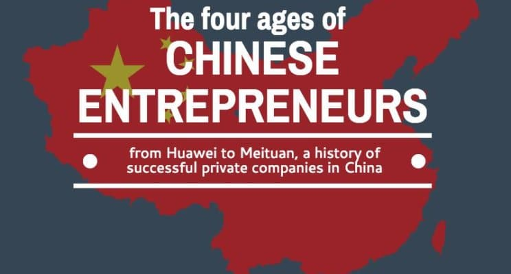 A History of Innovation in China: Four Ages of Chinese Entrepreneurs