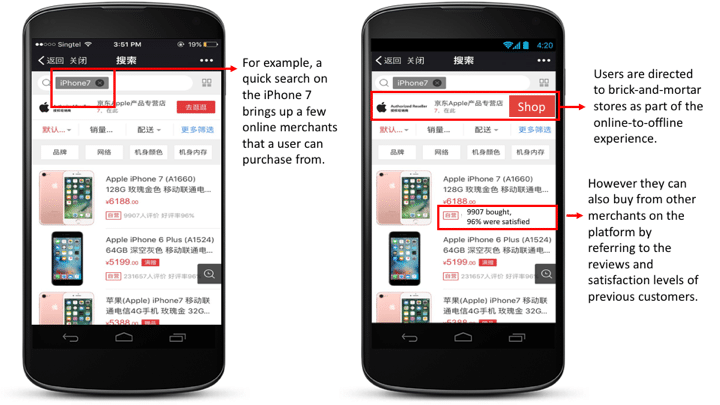 WeChat incorporates various e-marketplaces onto its platform.